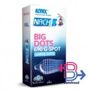 big-dots-kodex
